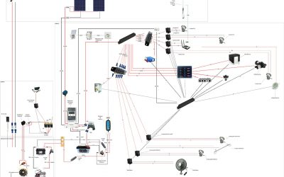 Simulateur électrique pour véhicules aménagés