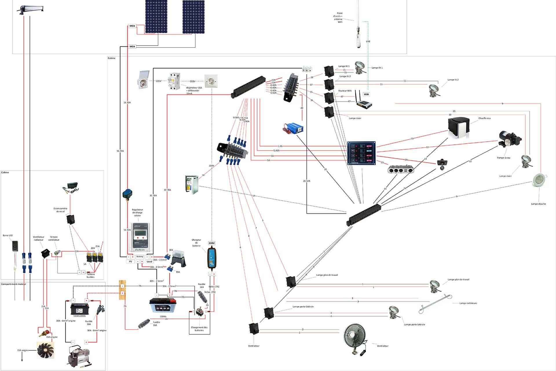 simulateur lectrique pour v hicules am nag s. Black Bedroom Furniture Sets. Home Design Ideas